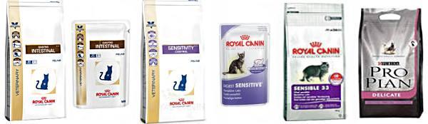 диеты при проблемах с пищеварением у кошек